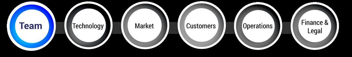 team-circles